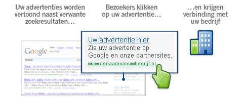 Een eerste Google Adwords advertentie maken