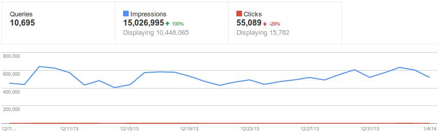 google webmaster tools na update