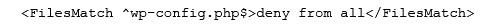 wp-config.php beveiligen