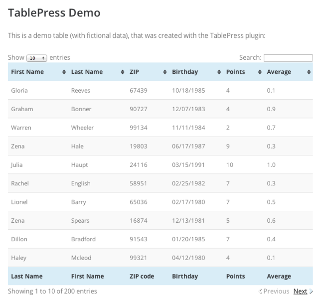 tablepress backend