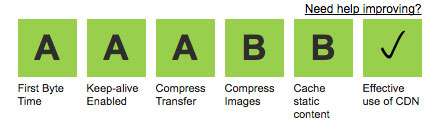 webpagetest test rapport