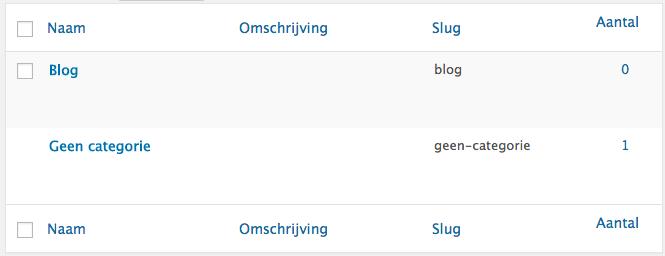 WordPress categorie overzicht